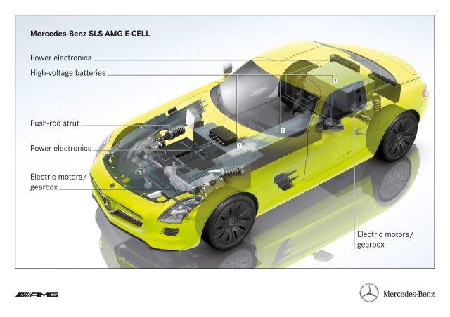 Mercedes_SLS_electric